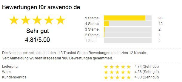 e-trusted shops Arsvendo
